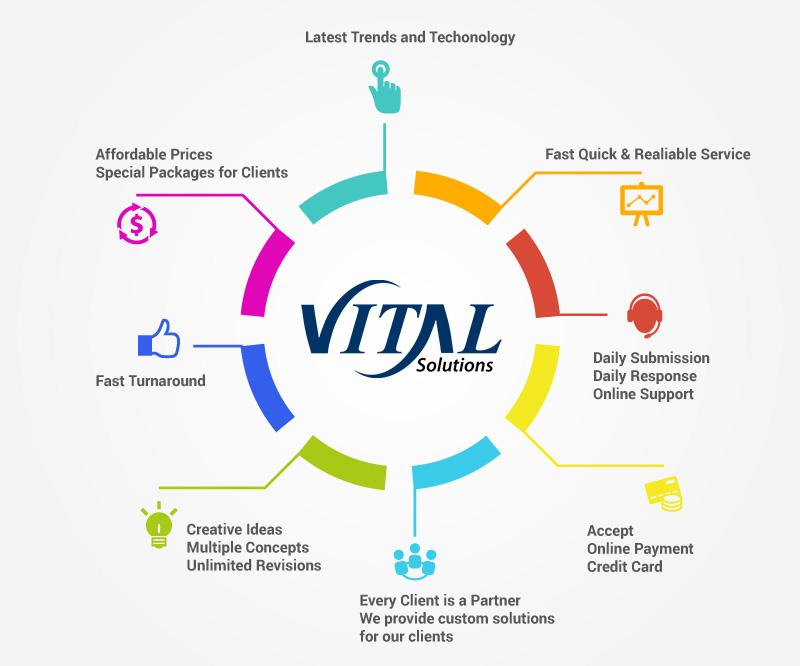 why_vitalsols